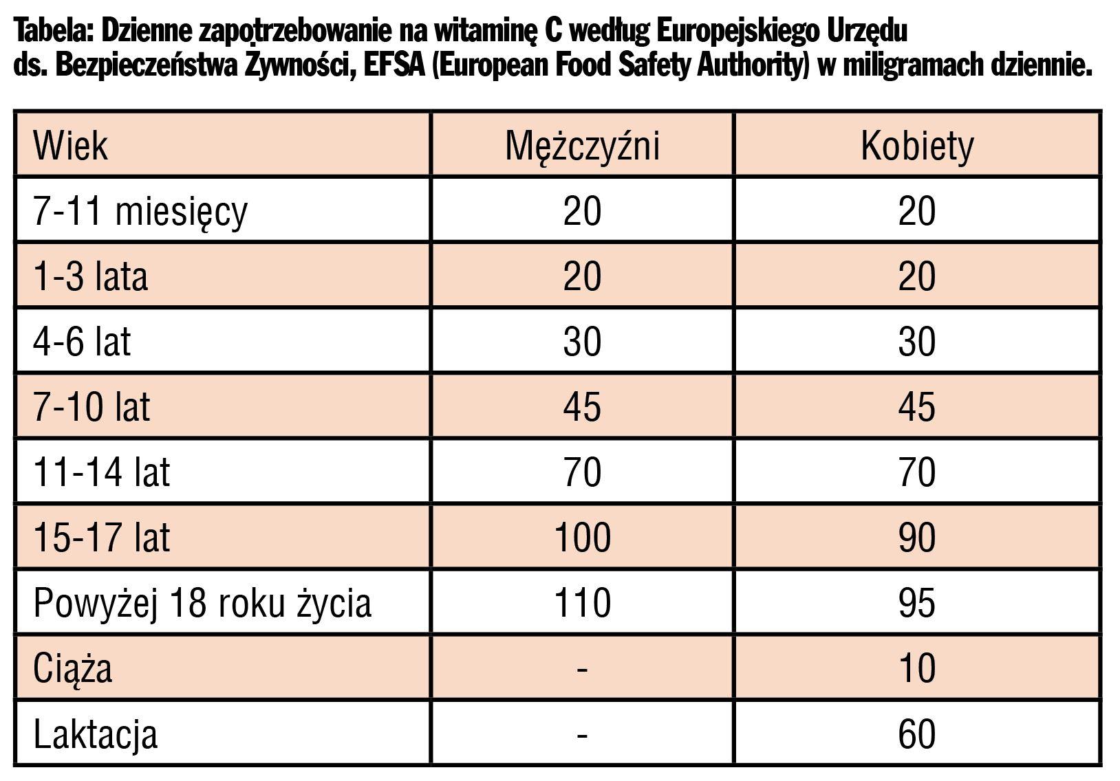 tabela_wi_c